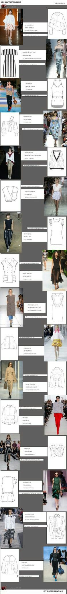 Flat Drawings, Flat Sketches, Technical Drawings, Design Basics, Web Design, Fashion Sketchbook, Fashion Sketches, Look 2017, Fashion Words