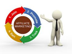 Promote what you know,find a niche, set up your own website, get traffic and choose proper affiliate programs. That's all you need for making money as an affiliate. http://howtostarthomebusinessonline.com/