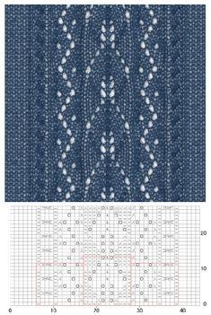 Lace knitting...