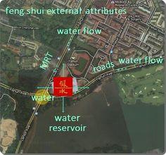 feng shui external attributes