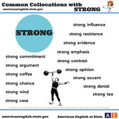 Common collocations with STRONG #learnenglish