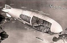 Graf Zeppelin Cutaway Aviation Poster