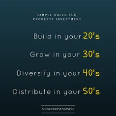 Golden rules for real estate invesment. Start early!