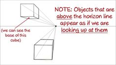 How to draw a cube in 1 point perspective