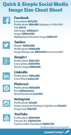 Image Size Requirements for Social Media