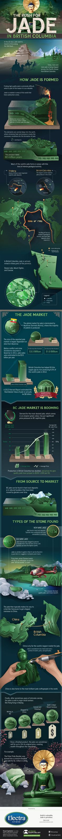 Rush For Jade In British Columbia Infographic Green Gemstones, Crystals And Gemstones, Crystals Minerals, Beijing Olympics, Creating Wealth, Archaeological Discoveries, Girl Guides, China Travel, Perfect Woman