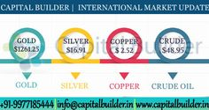 INTERNATIONAL MARKET UPDATE by #CapitalBuilder GOLD $ 1261.25 SILVER $ 16.91 COPPER $ 2.52 CRUDE $ 48.95 INR 64.38 Read More: https://www.capitalbuilder.in/forex-tips/ #ForexTips #CommodityTipsProvider #MCXTips #MCXTipsProvider