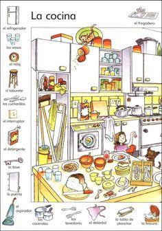 Vocabulario de la cocina Professional Online Spanish courses for childen and teenagers: www.spanish-school-herradura.com