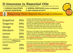 Grapefruit is the citrus fruit highest in d-limonene. d-lim will dissolve gall stones and protect your body from cancer