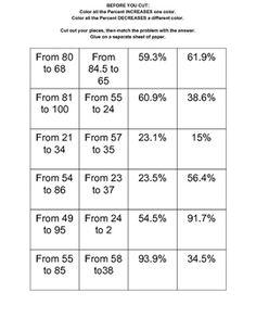 Percent Change and Percent Error Worksheets- 7.RP.3   Percents ...