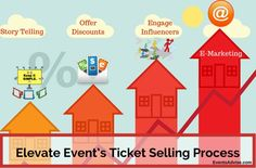 Hot to Elevate events ticket selling process  http://eventsadvise.com/how-to-elevate-events-ticket-selli…/  ‪#‎event‬ ‪#‎ticketselling‬
