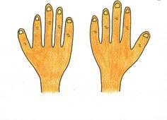 zmysly - ruky - hmat Body