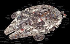 Millennium Falcon cutaway