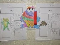 Frog and Toad comparison charts...http://lharris3rdgraderocks.blogspot.com/