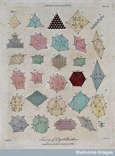 geometría de los cristales