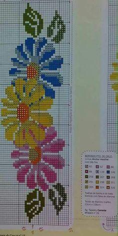 8/20/18 Cross Stitching, Cross Stitch Embroidery, Hand Embroidery, Cross Stitch Boards, Sewing Art, Modern Cross Stitch Patterns, Cross Stitch Flowers, Le Point, Needlework