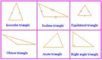 math review: Triangles