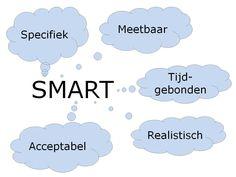 #Smart doelen formuleren maakt een planning haalbaar.