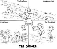 Parable Of Sower Coloring Page From Matthew Chapter 13 Bible