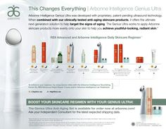 This Changes Everything. Arbonne Intelligence Genius Ultra. Shop @ http://luzmariaheredia.arbonne.com