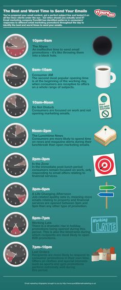 The Importance of Timing in Blogging,E-mail Marketing and Social Media [5 Infographics]