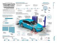 VW burla controle anti-poluentes