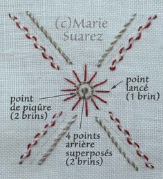 hand embroidery patterns for quilts Hand Embroidery Design Patterns, Embroidery Stitches Tutorial, Hand Work Embroidery, Knitting Stitches, Cross Stitch Embroidery, Marie Suarez, Needle And Thread, Pattern Design, Quilts