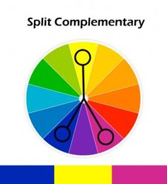 Split Complementary. Split complementary colors give variety to simple complementary colors. Thus, instead of the direct opposite, you use the two colors that are adjacent to its direct complement. This can produces an interesting outfit, yet perfectly balanced.