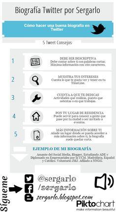 Infografía: Cómo hacer una buena biografía en Twitter | El Rincón de Sergarlo #Infographic #SocialMedia