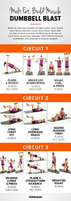 Full body fat burning workout!