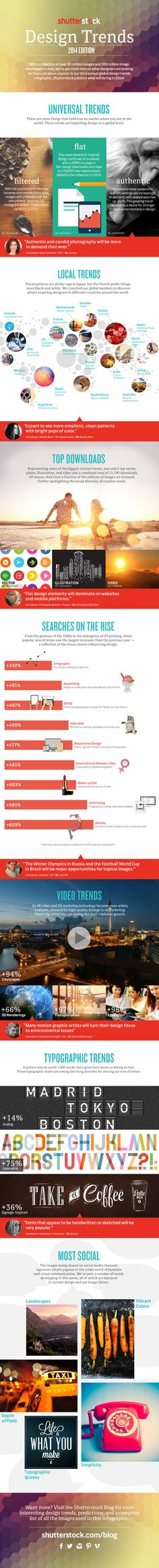 Shutterstock Global Design Trends 2014 infographic - a really informative read for all creatives - popular downloads, searches,trends, colours, fonts