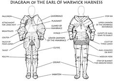 art fantasy medieval armor reference armour plate armour