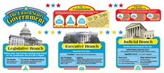 3 Branches of Government visual display