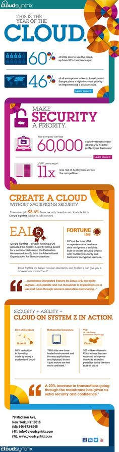 Cloud Syntrix: Make Security A Priority. Visit: http://www.cloudsyntrix.com/