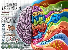 Left Brain Right Brain Illustration - I think I'd choose a split favouring the right brain for a healthy happy life! Left Vs Right Brain, Rheumatische Arthritis, Francisco Jose, Brain Illustration, Graphic Illustration, Cartoon Posters, Your Brain, Brain Gym, Brain Science