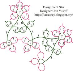 Tat-a-Renda: Daisy Picot Star - the Diagram