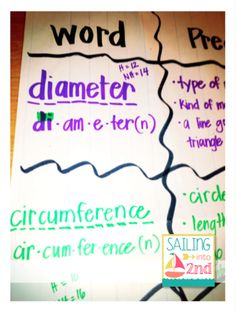 Learn how I use a cognitive content dictionary in my classroom for instruction!