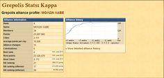 Grepolis alliance profile: ΜΟΛΩΝ ΛΑΒΕ