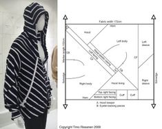 Timo Rissanen: Fashion Creation Without Fabric Waste Creation: the hoodie - an attempt to explain