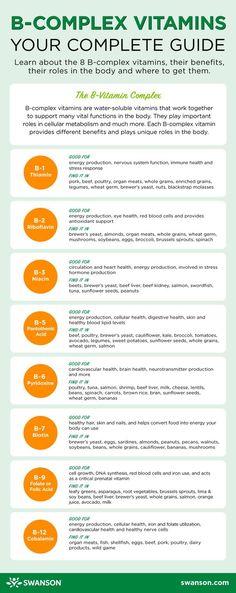 Der komplette B-Vitamine-Leitfaden - Prenatal Vitamins All Vitamins, Vitamins For Women, Vitamins And Minerals, Skin Vitamins, Liquid Vitamins, When To Take Vitamins, Vitamins For Energy, Larissa Reis, Health And Wellness