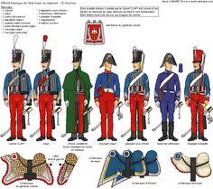 Titre de l'image 1er Régiment de Hussards