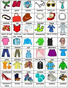 Clothing/fashion vocabulary: Student will identify the different types of clothing,  and their names