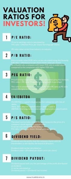 Valuation Ratio for Investors! : 7 Simple financial ratios for stock picking Here are the most important Financial ratios for investors. must know ratios. Stock Market Investing, Investing In Stocks, Investing Money, Stock Market Basics, Stock Market For Beginners, Stocks For Beginners, Financial Ratio, Stock Trading Strategies, Personal Finance