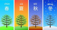 Common Chinese Words for Kids Chinese Made Easy for Kids, check here to find useful words and phrases in Manadarin. Chinese Phrases, Chinese Words, Chinese Course, Chinese Plants, Japanese Language Proficiency Test, Chinese Lessons, Learn Mandarin, Learn Chinese, Chinese Language