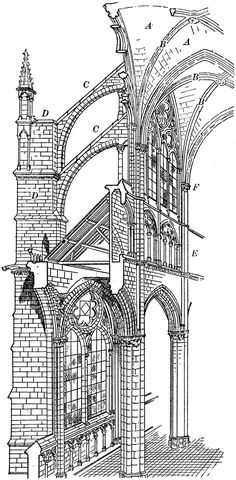 Amiens Cathedral detail CE) absence of aisle but had to be attached higher and lost the corporeal presence that was legible at Bourges Gothic Architecture Drawing, Architecture Antique, Cathedral Architecture, Plans Architecture, Historical Architecture, Architecture Details, Flying Buttress, Steinmetz, Gothic Cathedral