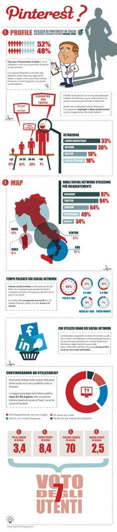 Come si utilizza Pinterest in Italia e che cosa pensano gli utenti di questo social network?