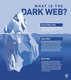 Things you need to know about Dark Web