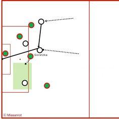 Scouting-Report: Leon Goretzka Scouting, Chart, Fc Bayern Munich