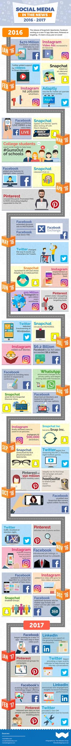2016 was a busy year for social media and social networking platforms. Check out this infographic timeline of social media highlights, events, and milestones from 2016 through early 2017.