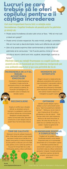 #Parenting #descarcă #Infografic #părinți #copii #relații #iubire #încredere Lucruri pe care trebuie să le arăți copilului pentru a îi câștiga încrederea 1000 Books Before Kindergarten, Kindergarten Writing Prompts, Writing Prompts For Kids, Kids And Parenting, Parenting Hacks, 2d Shapes Activities, Sight Word Coloring, Hobbies That Make Money, Adhd Kids